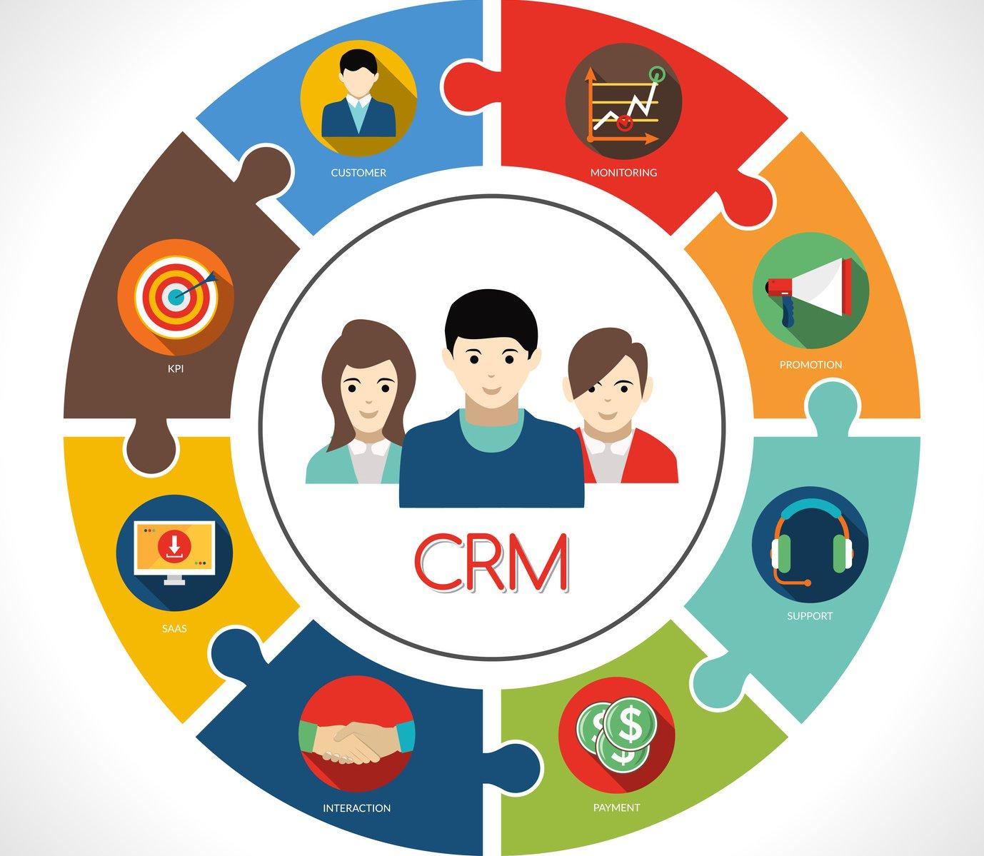 Information CRM : des logiciels de CRM pour clarifier les choses